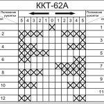 Кулачковый контроллер ККТ-62